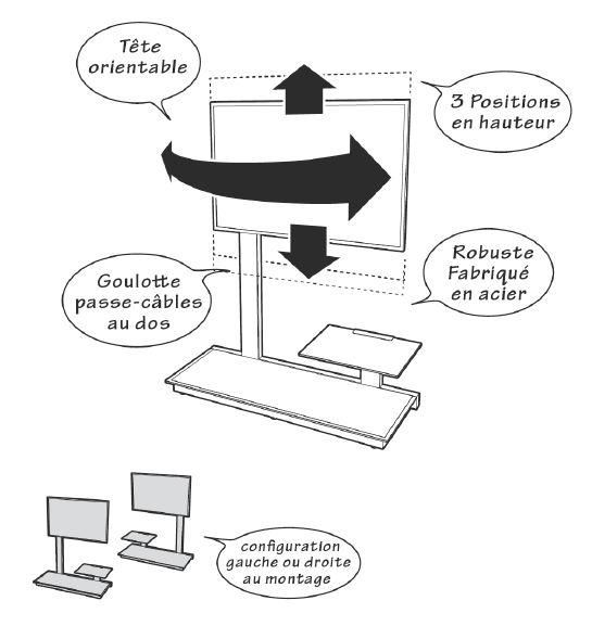 Concept Stiléo meuble à colonne